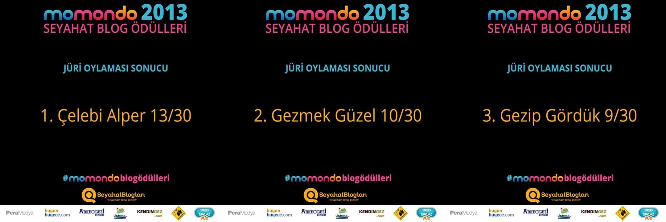 Blog Yarışma Sonucları