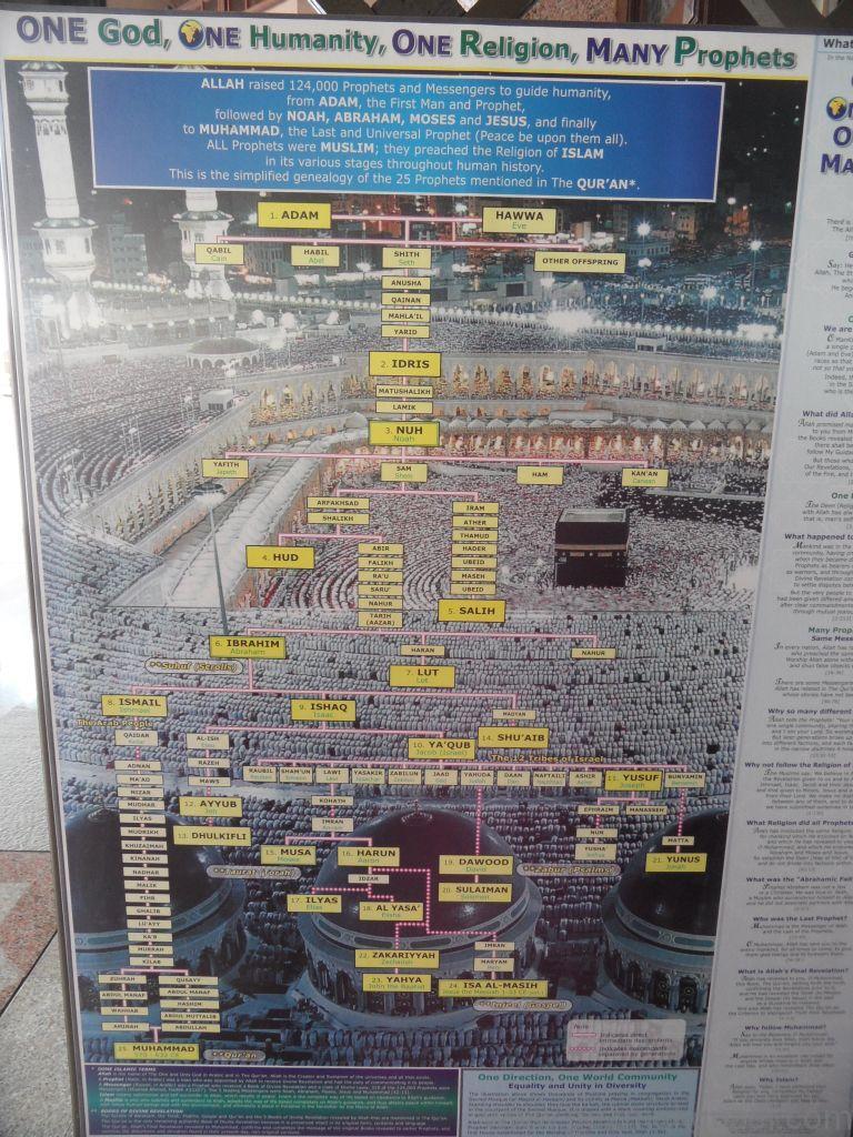 Putrajaya peygamber soyağacı, Malezya Gezisi Notları